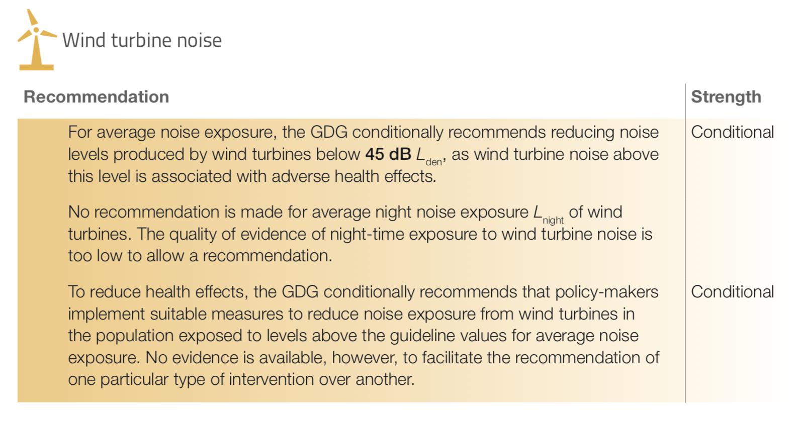 WHO rapport over geluid van windturbines