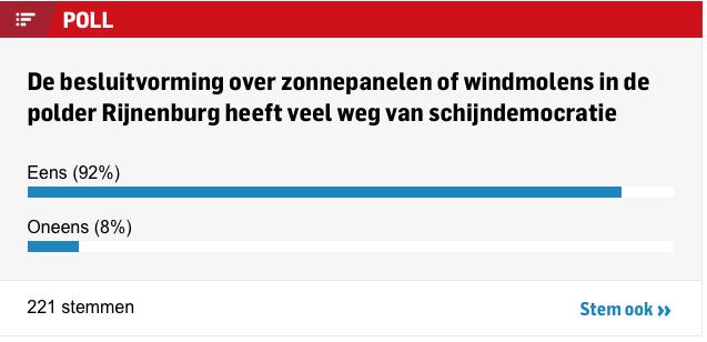 Poll schijndemocratie AD.nl tussenstand